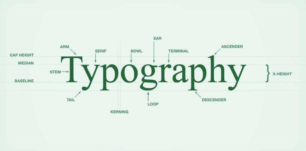 las mejores tipografias gratis